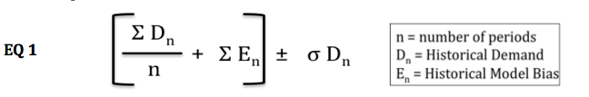 EQ1 Equation for Filter, Historical Average Technique